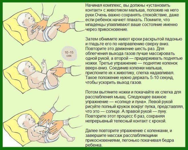Как помочь грудничку при запоре