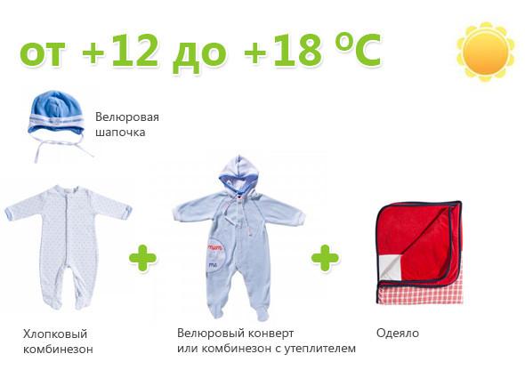 Как одевать грудничка весной на улицу