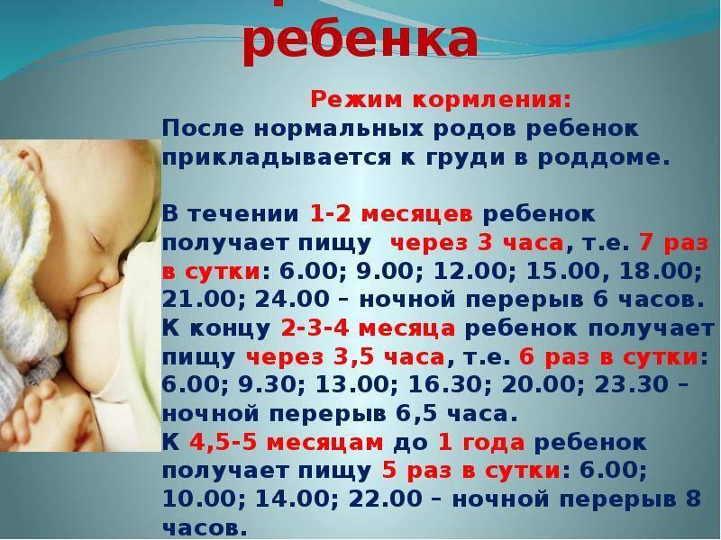 До скольки кормить ребенка грудью   уроки для мам