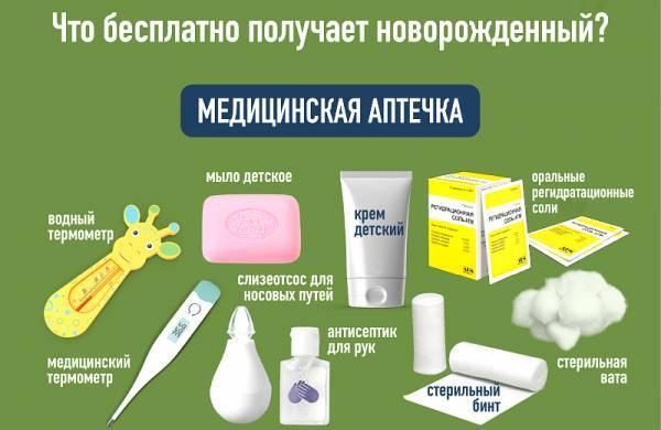 Разновидности и состав аптечки - домашняя аптечка