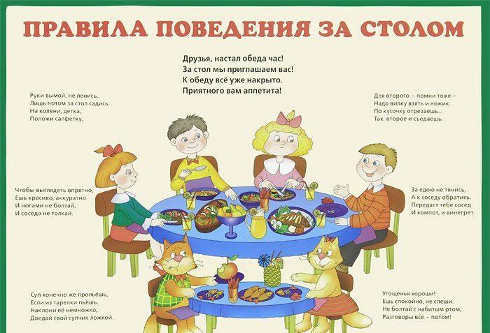 Золотые правила этикета во время еды за столом