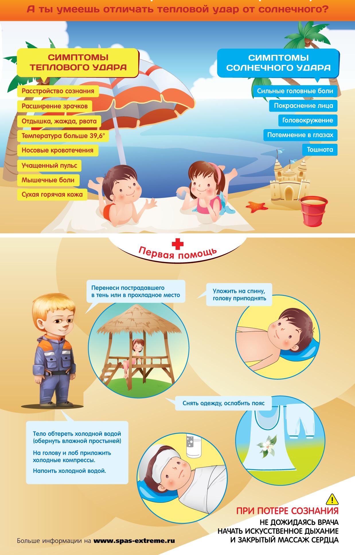 Перегрев ребенка: тепловой удар, симптомы и причины