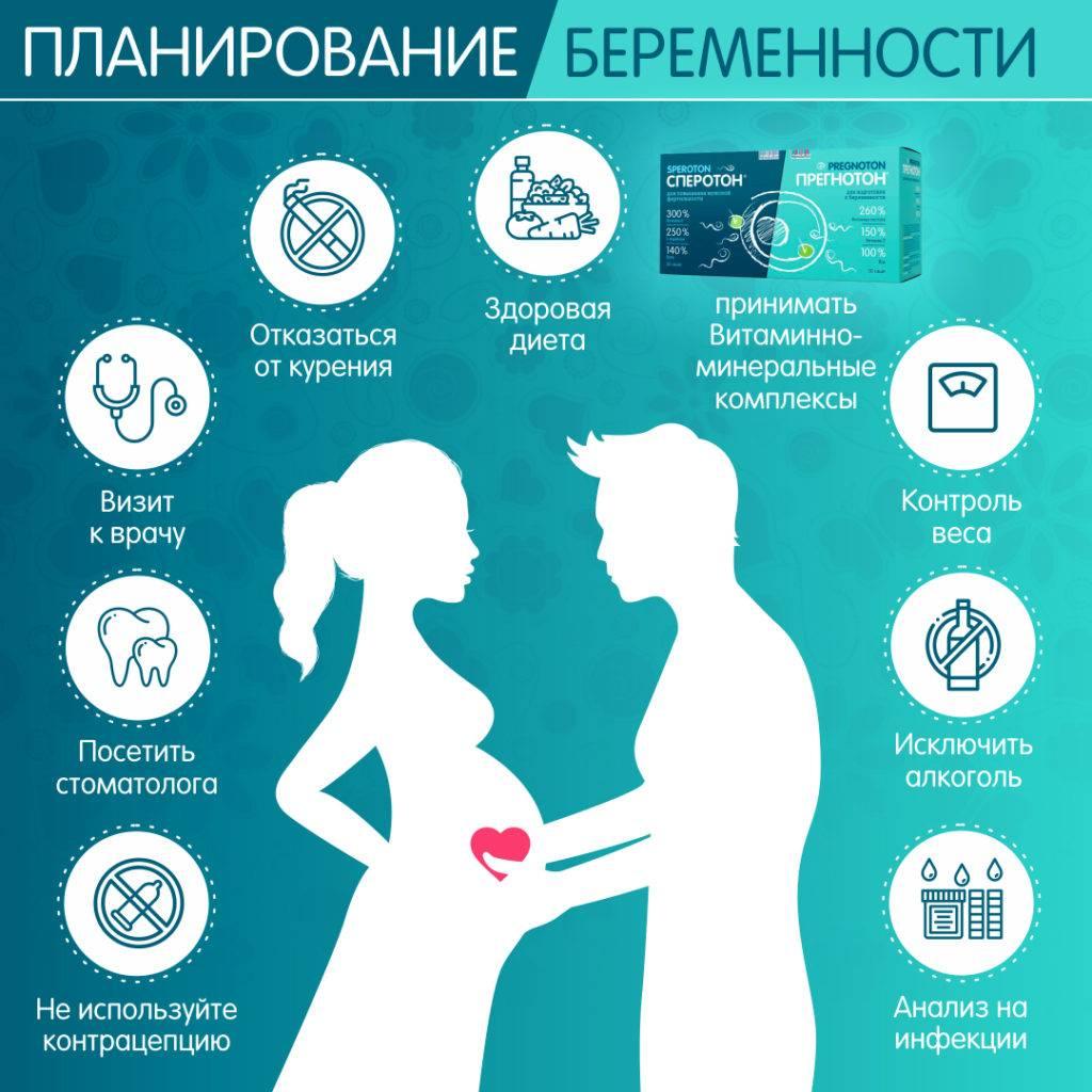 Как подготовиться к беременности: планирование, анализы, советы для женщин и мужчин