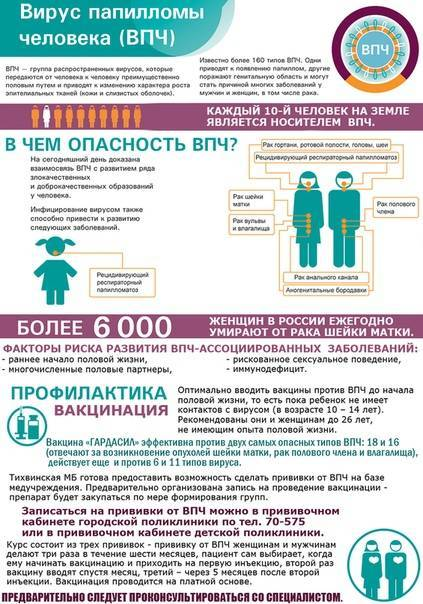 Прививка от впч: возраст и схема проведения вакцинации