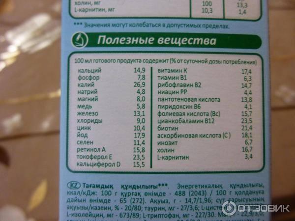 """""""малыш"""", детское питание. лучшее детское питание: рейтинг и реальные отзывы родителей"""