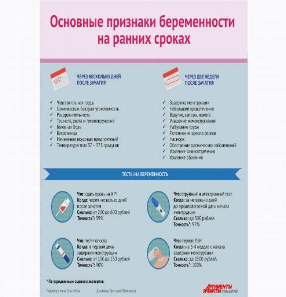 Наращивание ресниц во время беременности: отзывы о процедуре