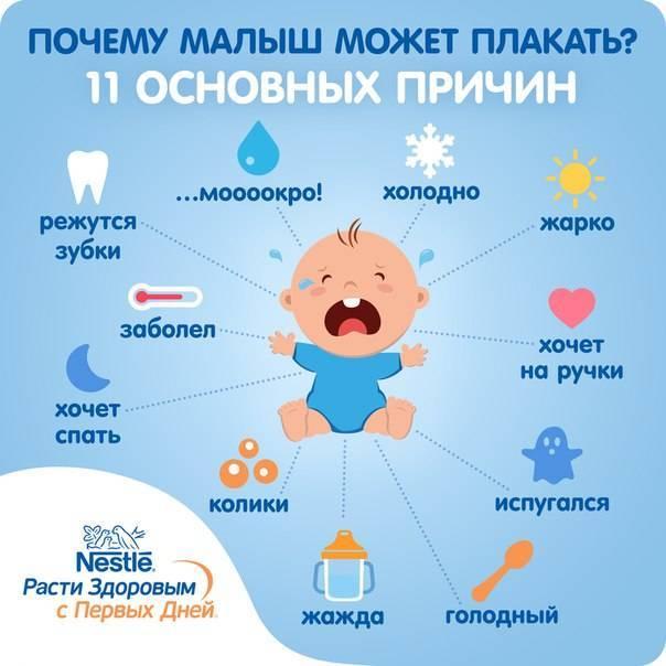 Почему плачет новорожденный ребенок- причины слез грудничков 1 месяц, как успокоить плачущего младенца