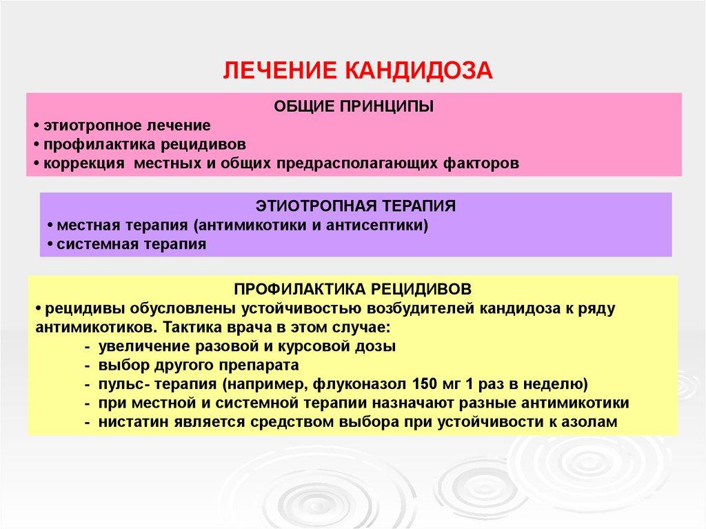 Вульвовагинит: причины, симптомы и лечение