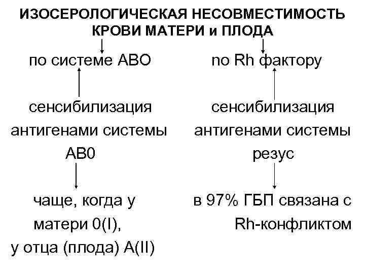 ✅ анализ на резус фактор плода по крови матери - денталюкс.su