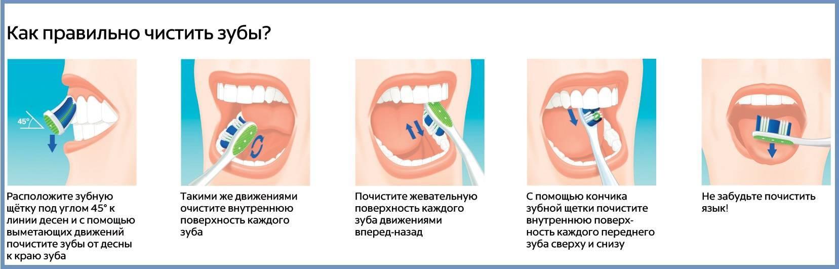 Чистим зубы детям