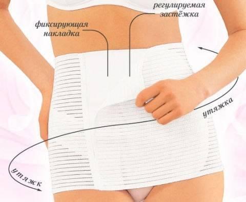 Послеродовой бандаж: нужен или нет, как надевать и носить