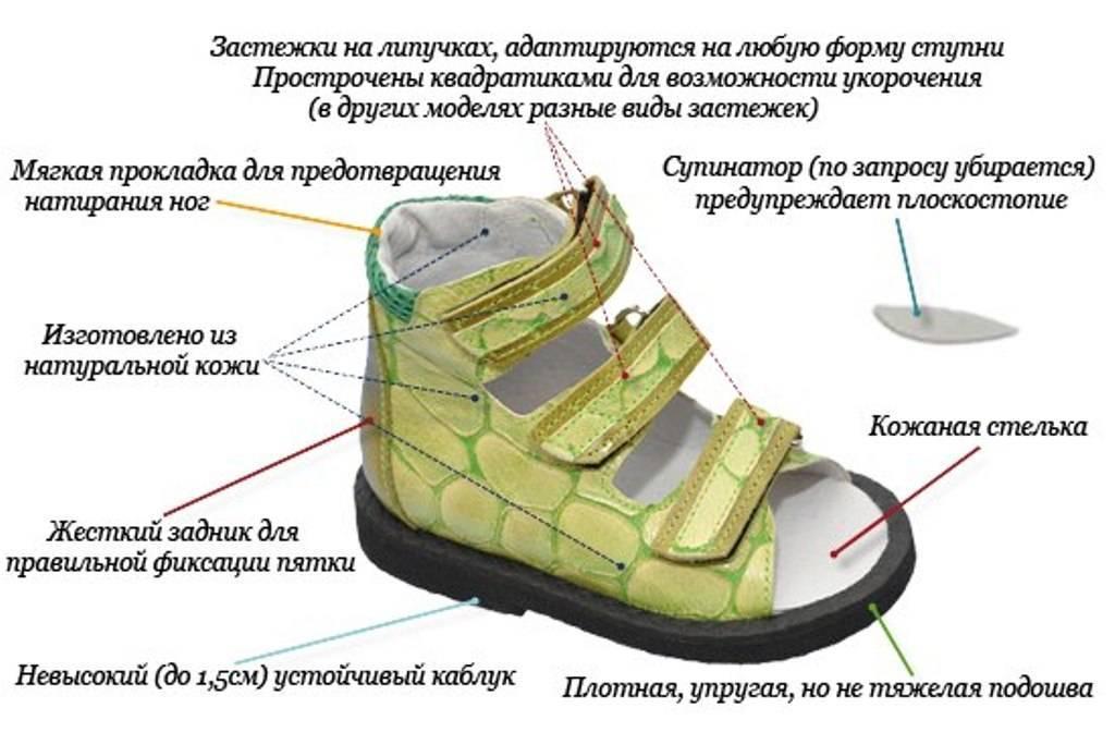 Как правильно выбрать первую обувь ребенку (видео советы и рекомендации специалистов и опытных мам)