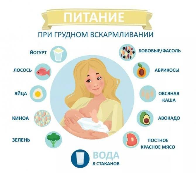 Нежелательная пища для кормящих мам, или от каких продуктов пучит живот у новорожденных