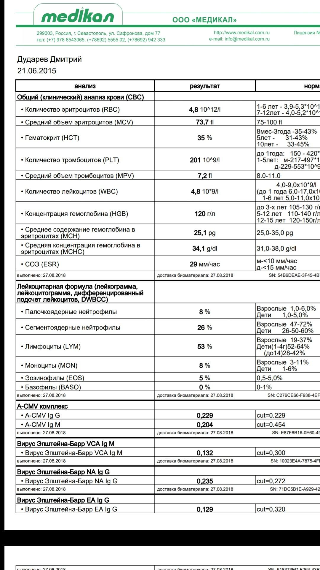 Анализ крови на мононуклеоз у детей: расшифровка показателей