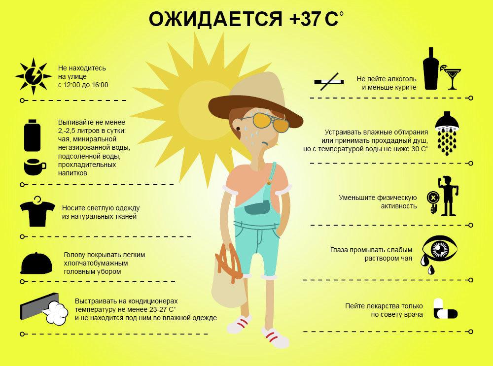 Помогаем малышу справиться с жарой дома и на улице