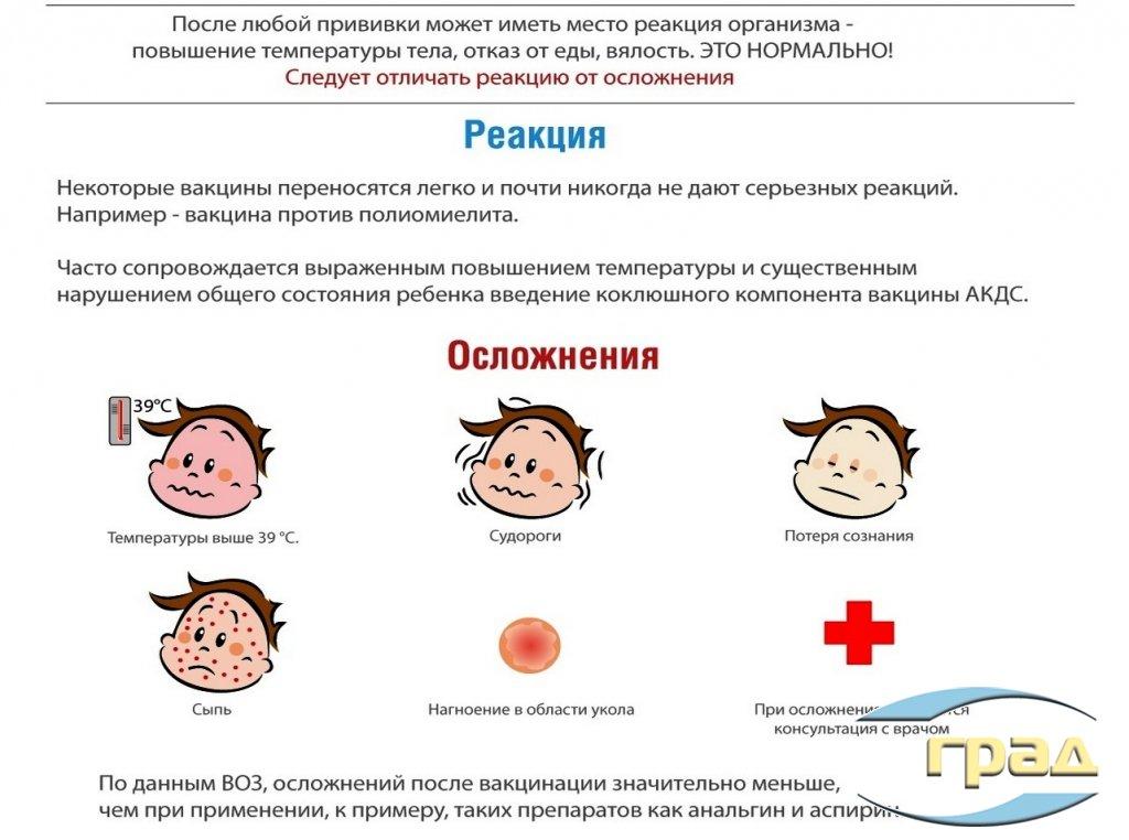 Что делать, если повысилась температура после прививки у ребенка, после акдс
