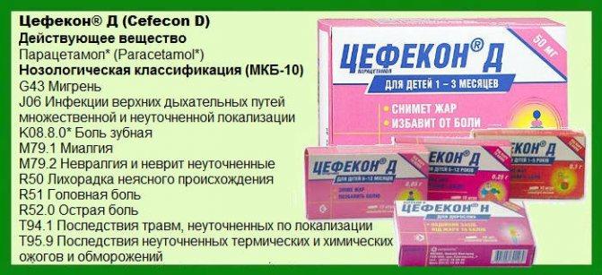 Инструкция по применению свечей «цефекон д» для детей, побочные эффекты и противопоказания
