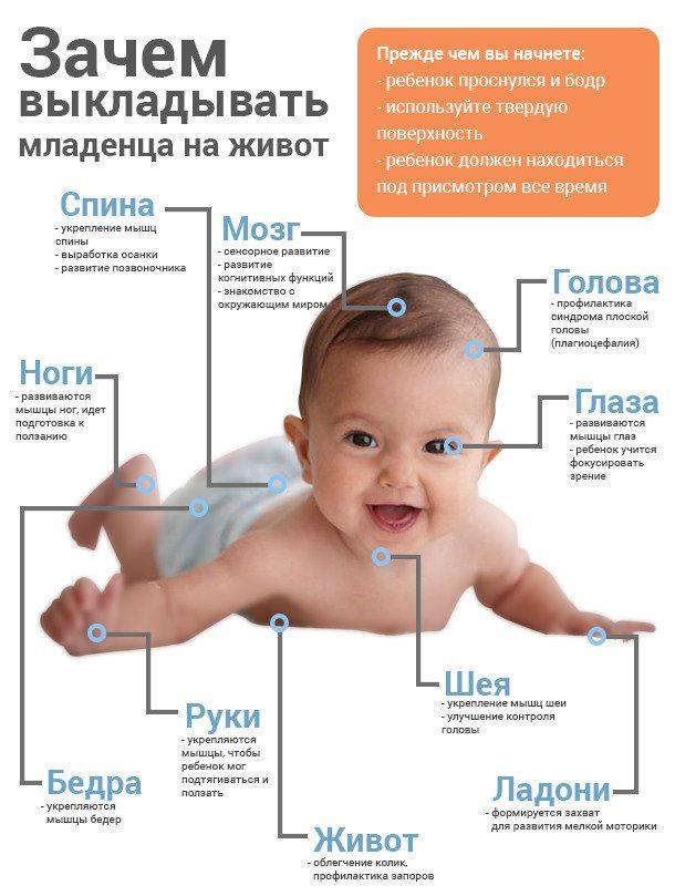 Нужно ли выкладывать ребенка на животик | уроки для мам