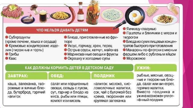 Почему у ребенка болит живот во время приема пищи или сразу после еды: причины детских жалоб и способы лечения - врач 24/7