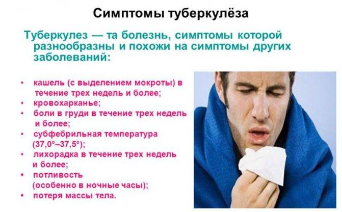 Симптомы туберкулеза на ранней стадии у подростков - признаки легких у взрослых