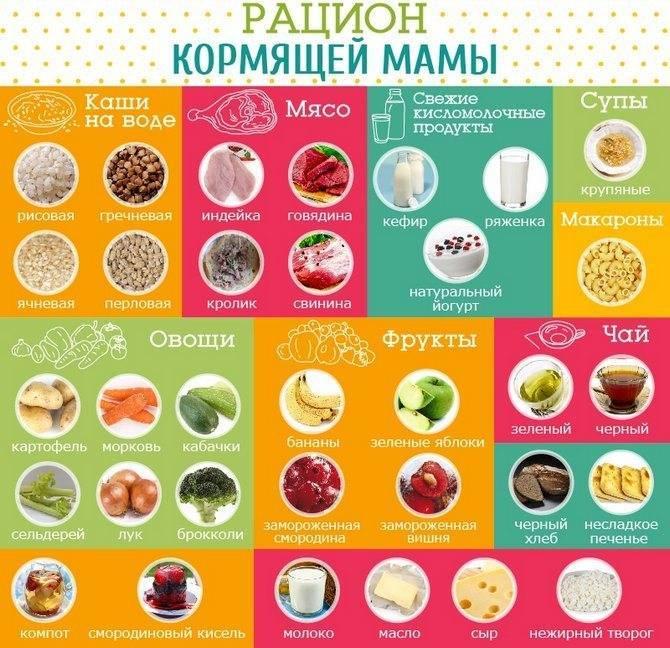 Грудное вскармливание: 15 сладостей при гв, которые можно при лактации