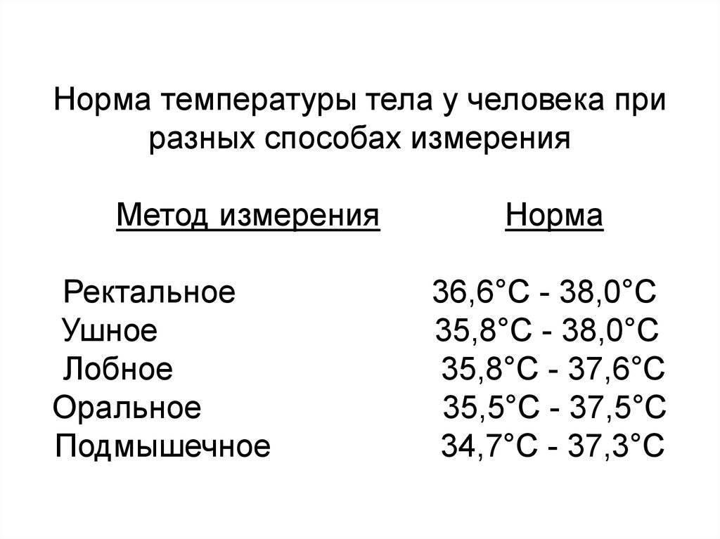 Низкая температура у грудничка 34-35℃