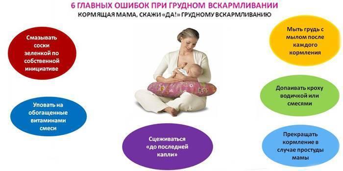 Преимущества грудного вскармливания: польза и вред