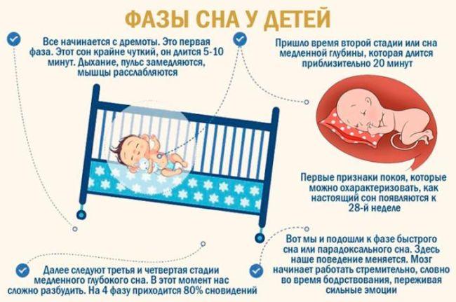 Первый год жизни ребенка - как пережить трудные времена | блогомамочка