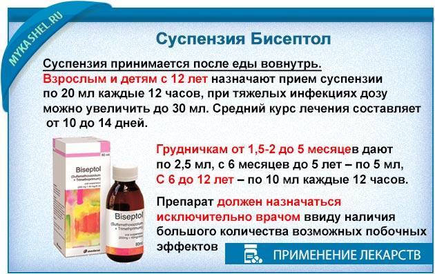 Суспензия бисептол для лечения детей от 2-х месяцев: инструкция по применению, плюсы и минусы препарата