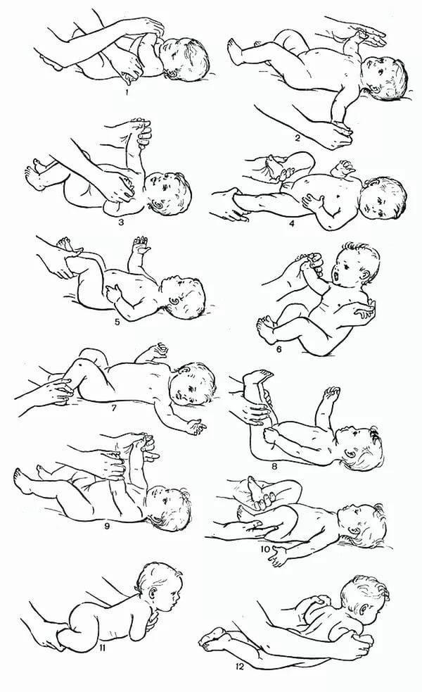Гимнастика для 6 месячного ребенка: упражнения и массаж для малыша