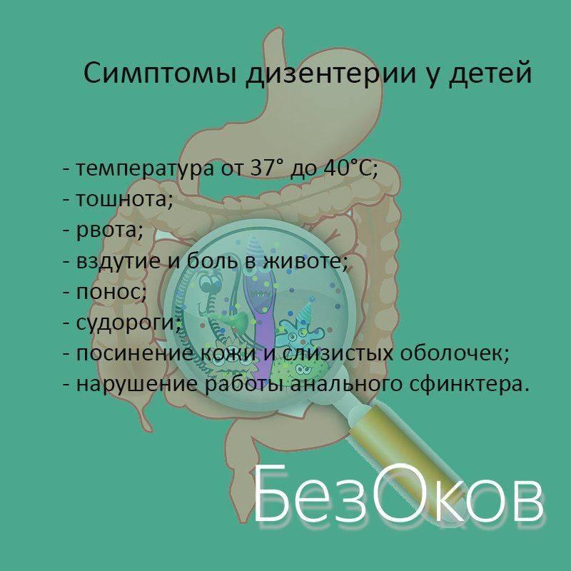 Симптомы дизентерии у детей, признаки и лечение: рекомендации, инкубационный период и чем лечить в домашних условиях