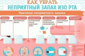 Запах ацетона изо рта у ребенка - причины его появления у грудничка и лечение | konstruktor-diety.ru