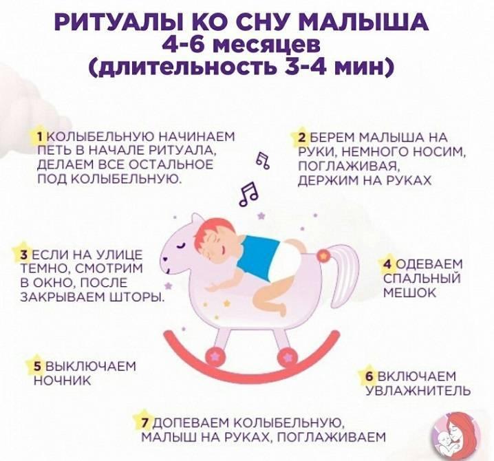 Как приучить новорожденного к режиму и как наладить распорядок дня грудничка