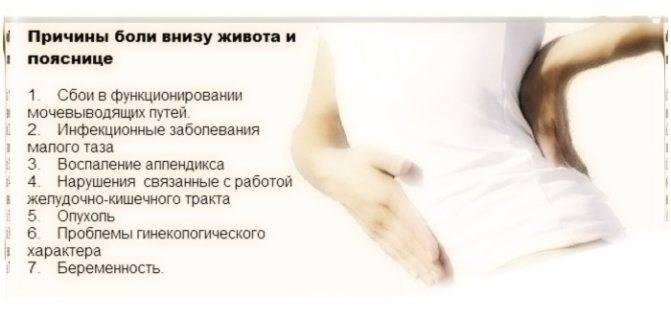 Стоит ли беспокоиться, если после родов болит низ живота