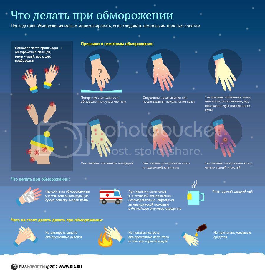 Первая помощь при обморожении ребенка – признаки и симптомы обморожений, тактика лечения