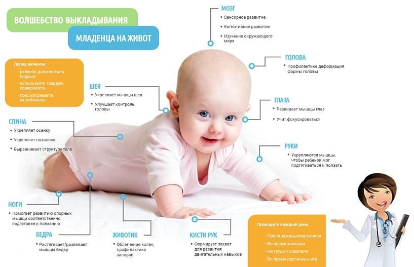 Когда можно выкладывать младенца на живот и как правильно выкладывать ребенка на животик • твоя семья - информационный семейный портал