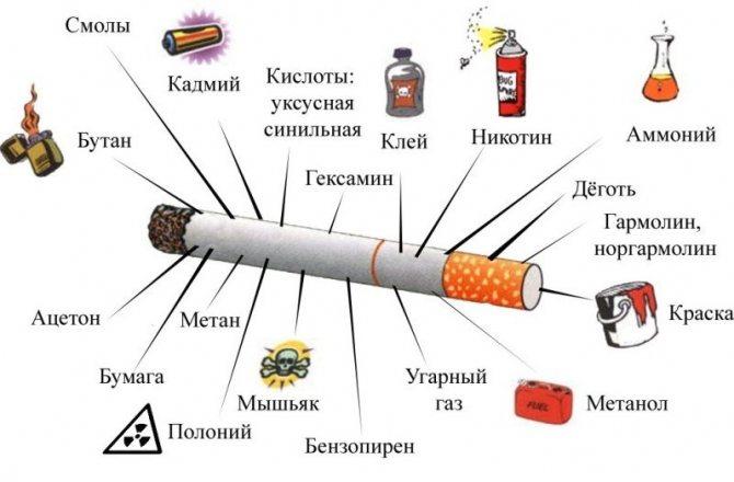 5 мифов о безвредности курения при грудном вскармливании