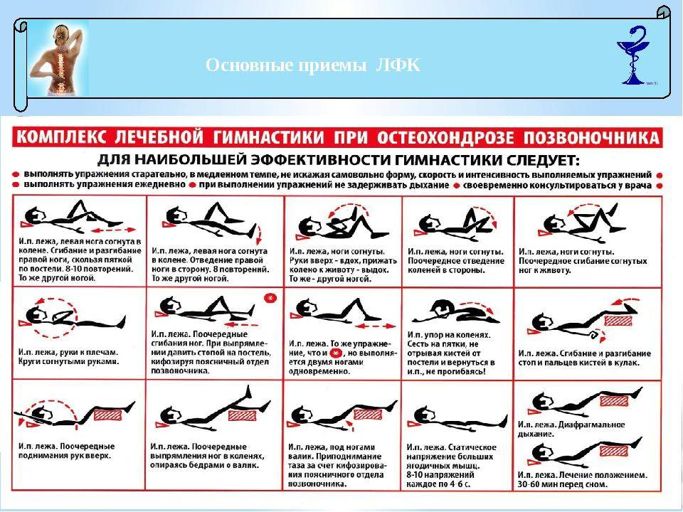 Лфк при сколиозе  - подробное описание упражнений с видео