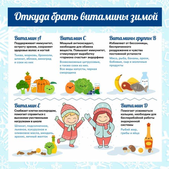 Как укрепить иммунитет ребенку народными средствами: проверенные советы и рецепты