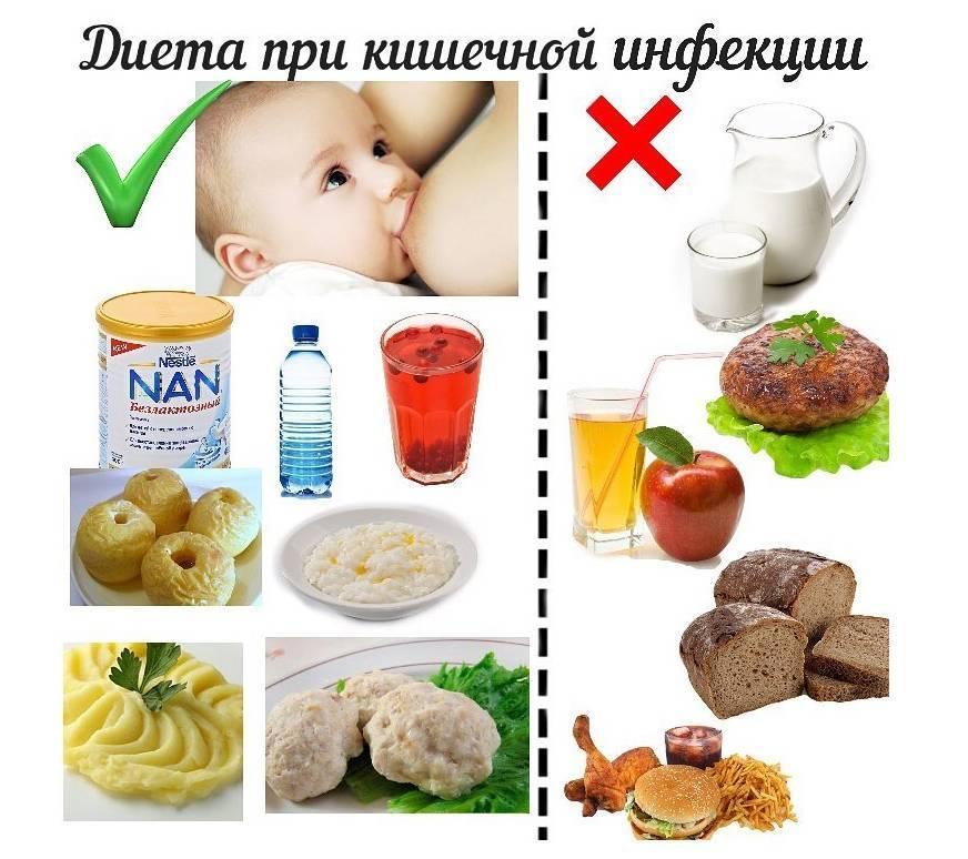 Как кормить ребенка после кишечной инфекции. питание и диеты для ребенка при кишечной инфекции