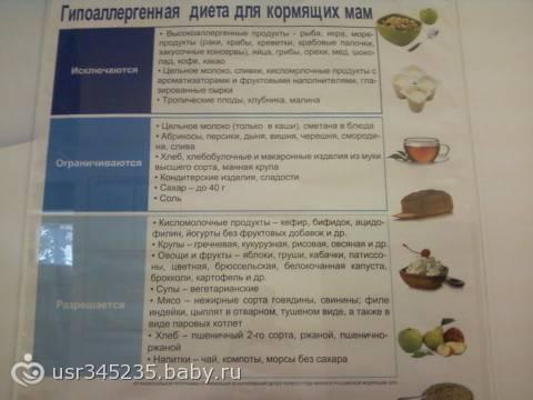 Гипоаллергенная диета для детей: разрешенные продукты, меню на неделю, рецепты