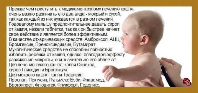 Как лечить кашель у грудного ребенка?