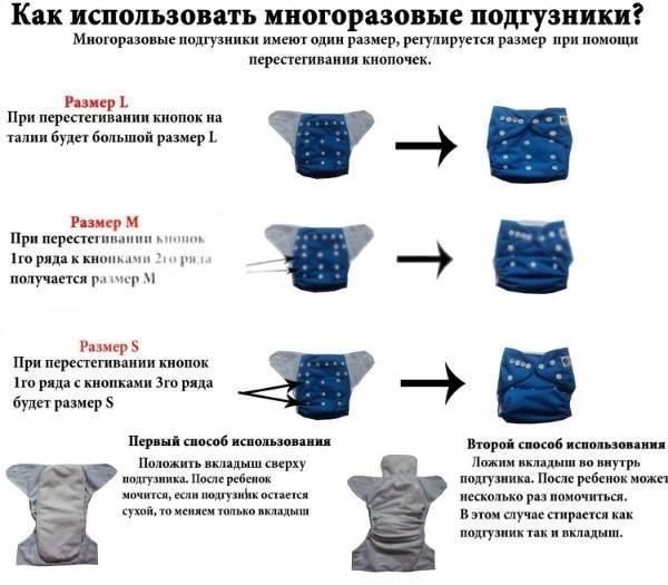 Многоразовые подгузники: как сделать, как пользоваться, какие марки / mama66.ru