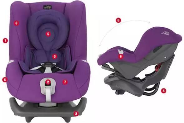 Britax romer first class plus автокресло - купить в интернет-магазине annapolly.ru бритакс ромер ферст класс плюс, узнать цены, фото, отзывы, характеристики, размеры, вес