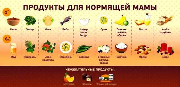 Сушеные бананы при грудном вскармливании: можно ли есть, когда продукт запрещен при гв, какую опасность он может представлять?