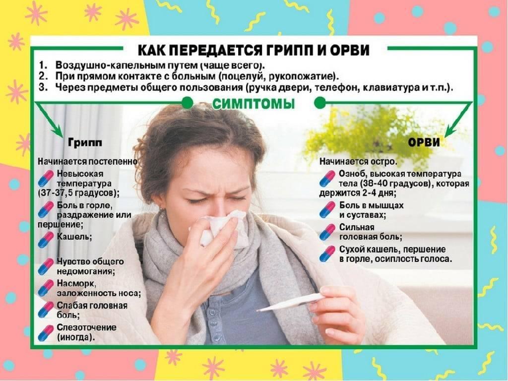 Сопли и кашель без температуры у ребенка: чем лечить