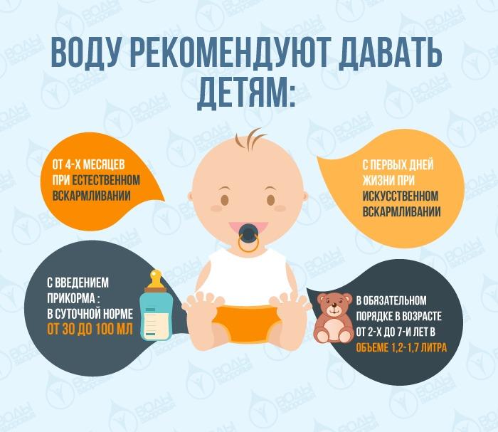Нужно ли давать воду при грудном вскармливании, когда нужно допаивать грудничка водой