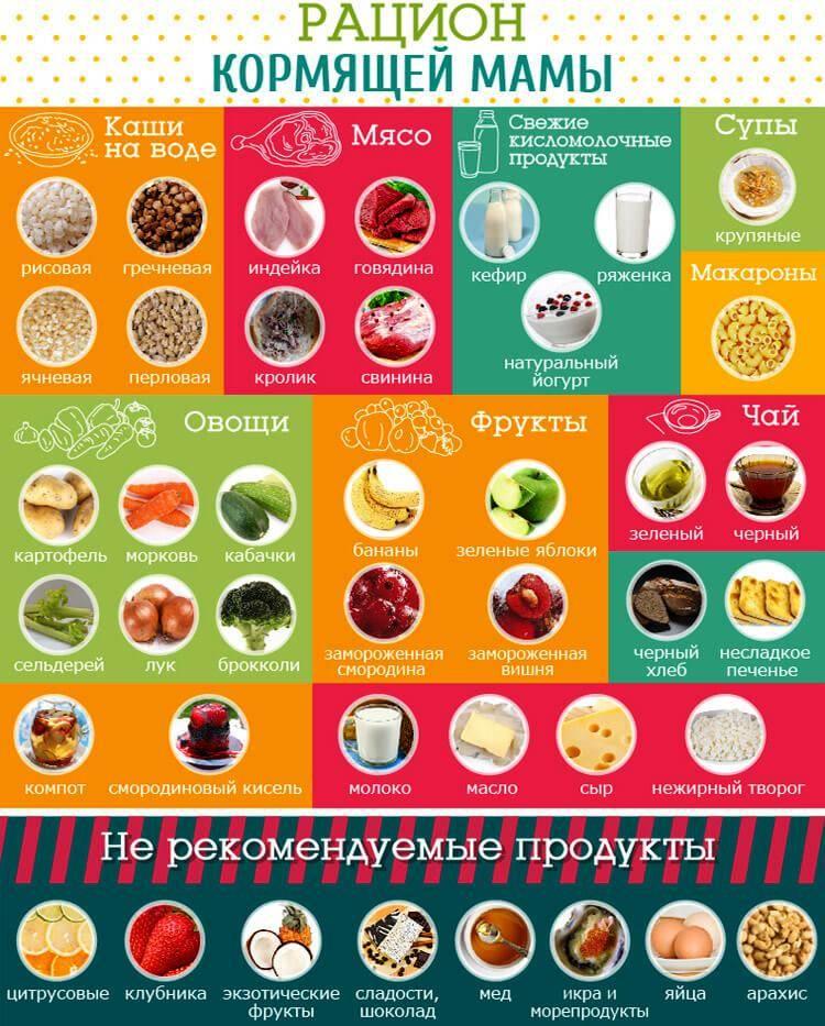Можно ли есть хурму кормящей маме: правила употребления фрукта в период грудного вскармливания / mama66.ru