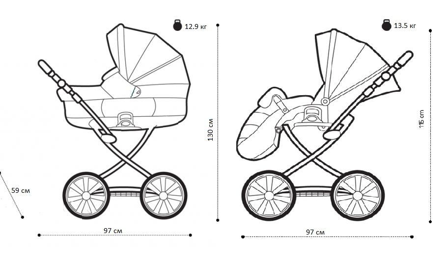 Самая легкая коляска для новорожденных - обзор моделей