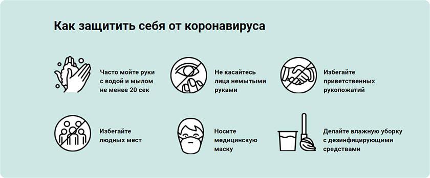 Коронавирус у детей: как защитить свою семью (обновлено 25.05.20)